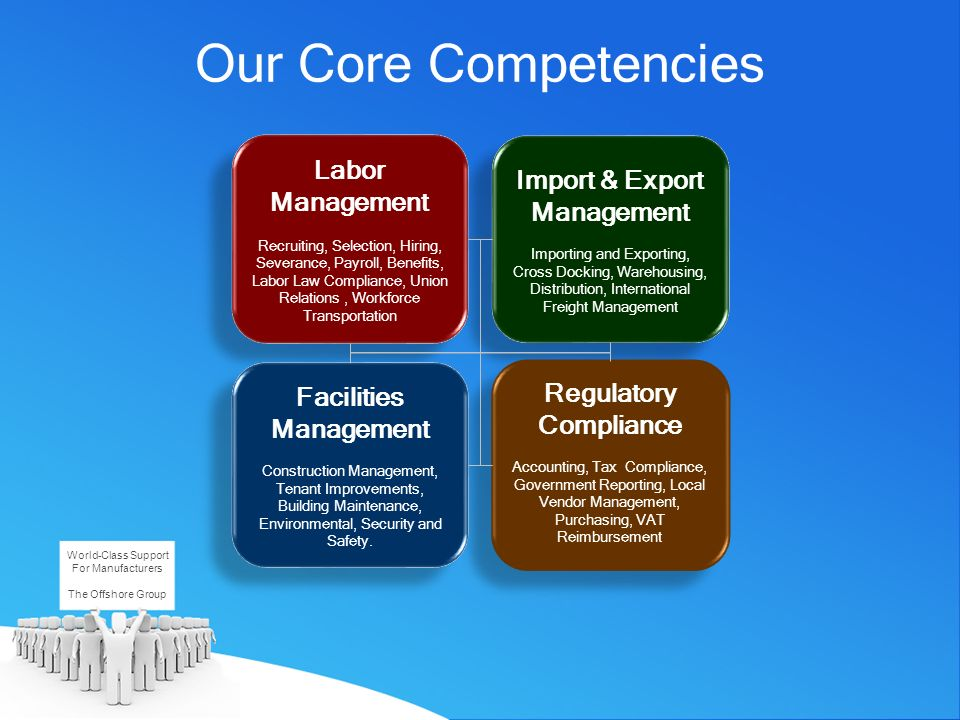 Our Core Competencies World-Class Support For Manufacturers The Offshore Group Labor Management Recruiting, Selection, Hiring, Severance, Payroll, Ben