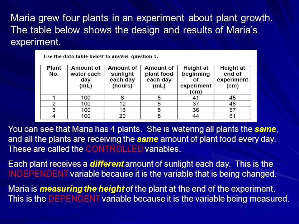 Maria grew four plants in an experiment about plant growth. The table below shows the design and results of Marias experiment. You can see that Maria