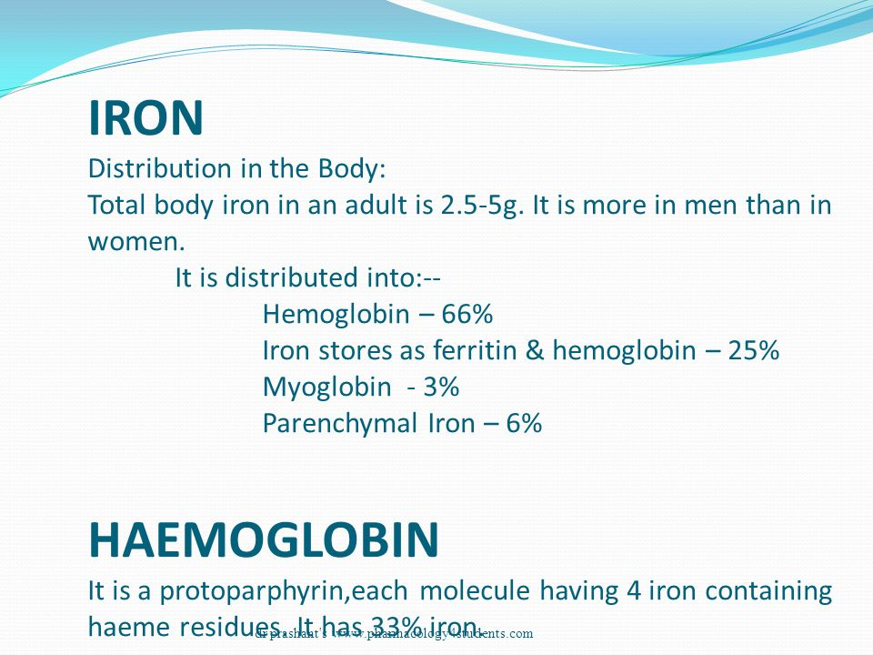 IRON Distribution in the Body: Total body iron in an adult is 2.5-5g. It is more in men than in women. It is distributed into:-- Hemoglobin – 66% Iron