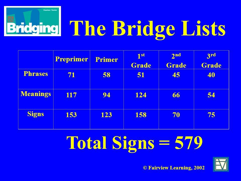 © Fairview Learning, 2002 The Bridge Lists Total Signs = 579 Preprimer Primer 1 st Grade 2 nd Grade 3 rd Grade Phrases 7158514540 Meanings 11794124665