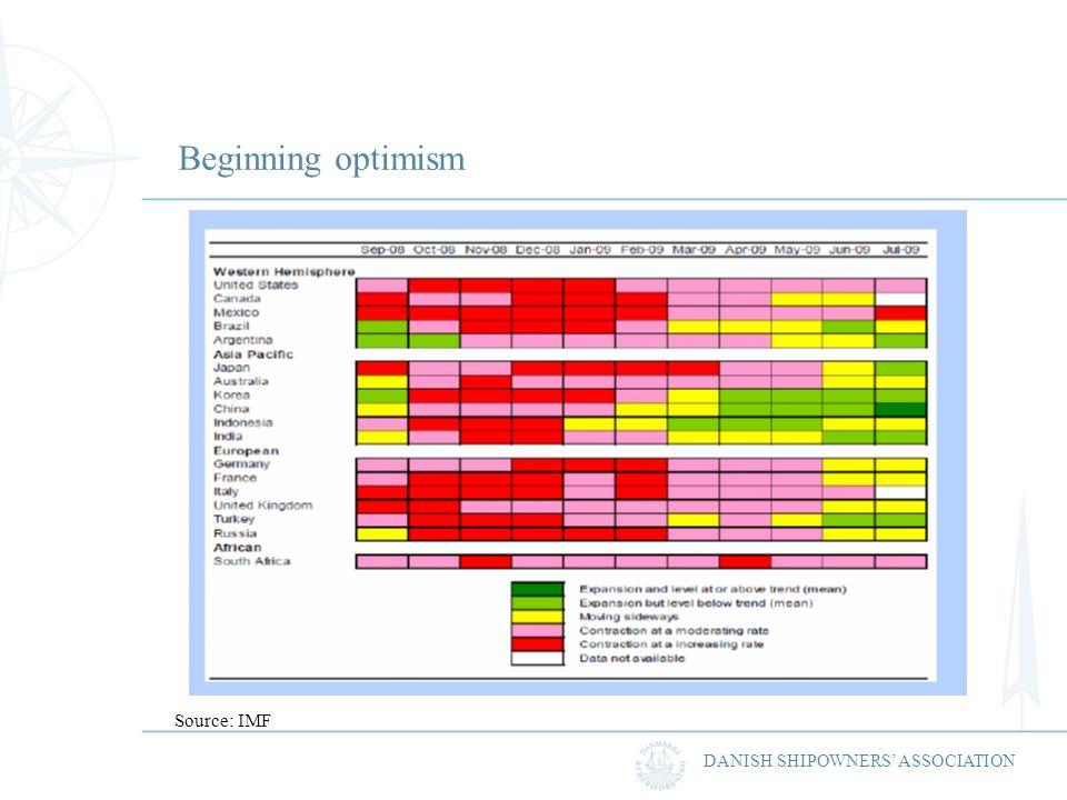 DANISH SHIPOWNERS ASSOCIATION Beginning optimism Source: IMF