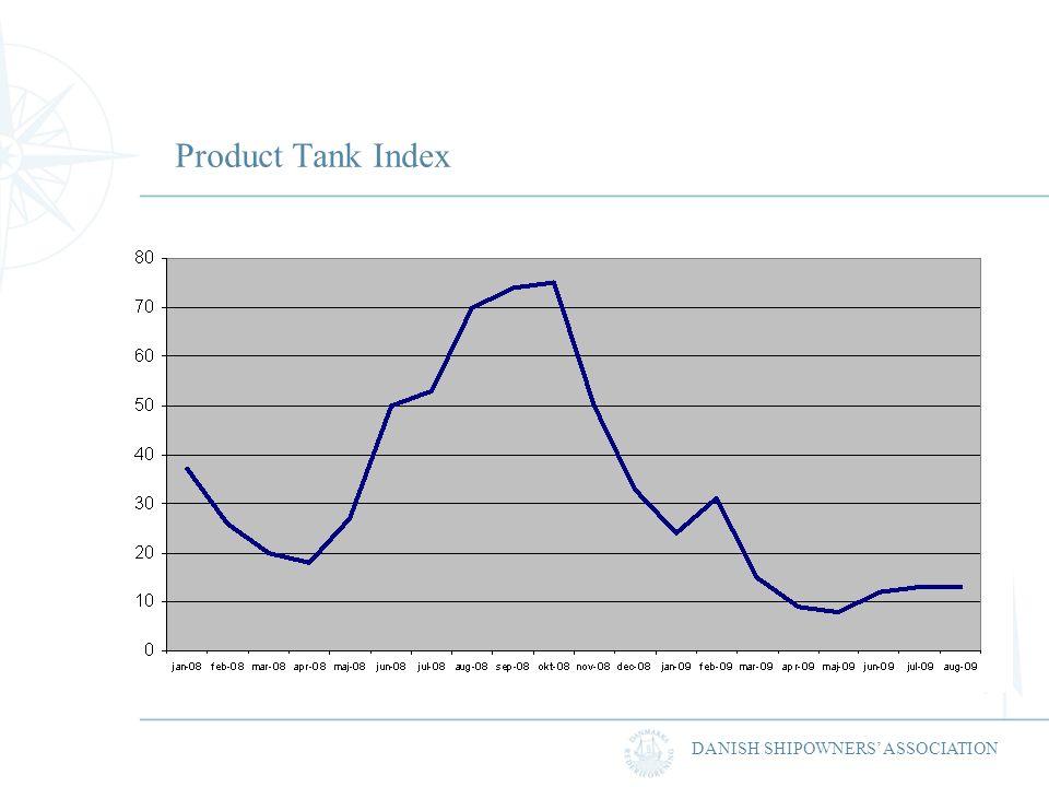 DANISH SHIPOWNERS ASSOCIATION Product Tank Index