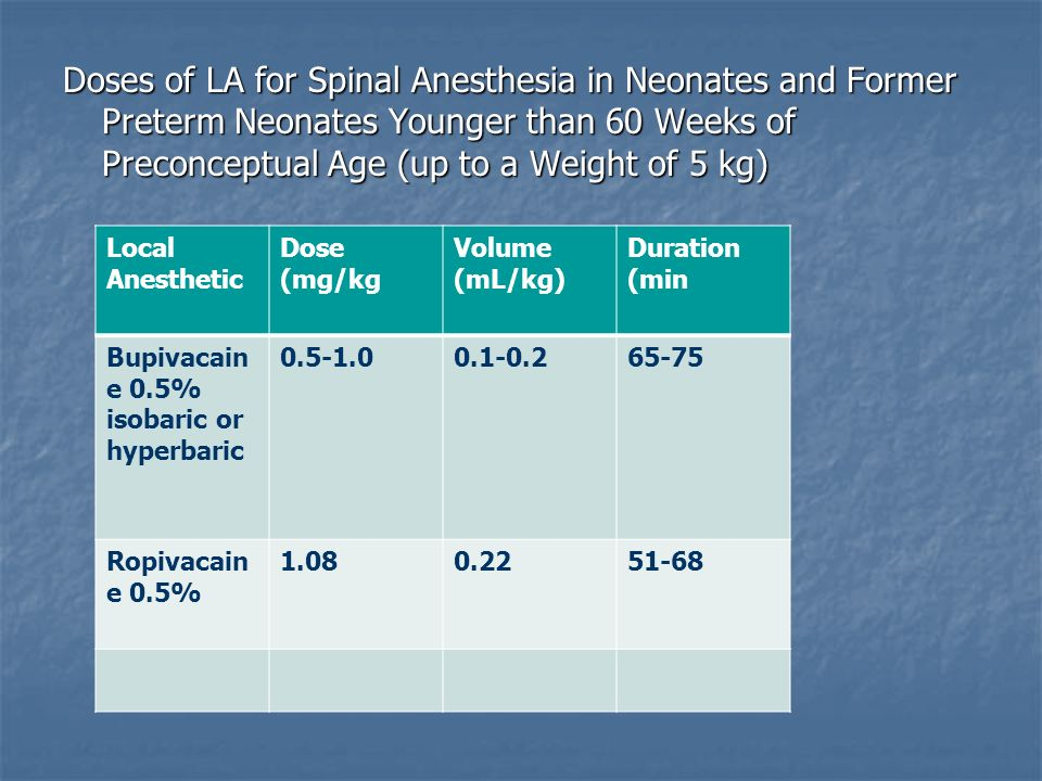 Doses of LA for Spinal Anesthesia in Neonates and Former Preterm Neonates Younger than 60 Weeks of Preconceptual Age (up to a Weight of 5 kg) Local An