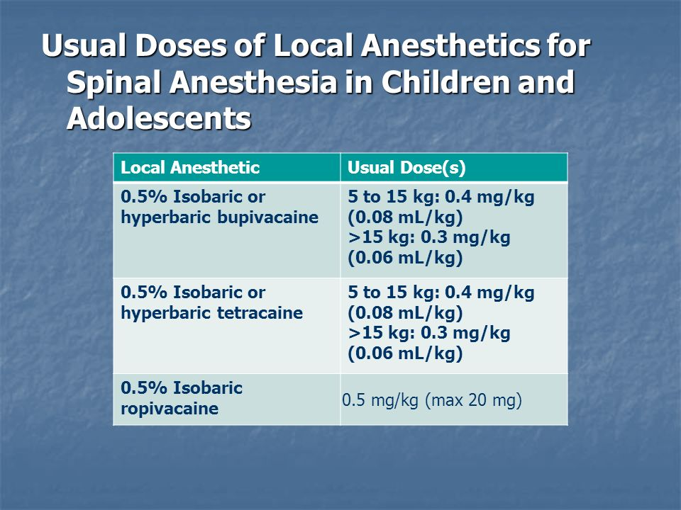 Usual Doses of Local Anesthetics for Spinal Anesthesia in Children and Adolescents Local AnestheticUsual Dose(s) 0.5% Isobaric or hyperbaric bupivacai