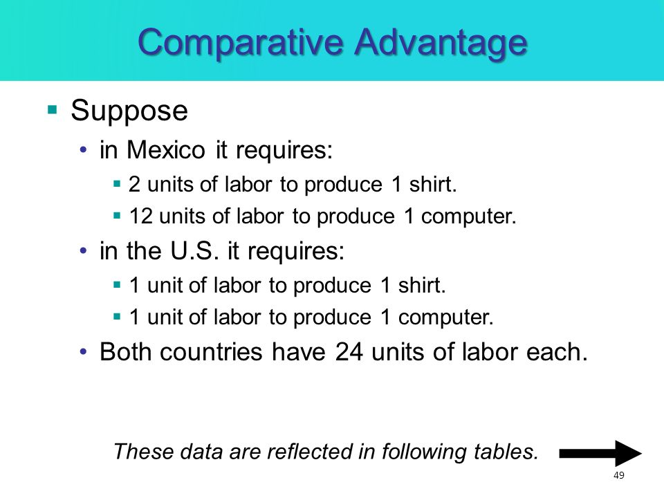 Suppose in Mexico it requires: 2 units of labor to produce 1 shirt. 12 units of labor to produce 1 computer. in the U.S. it requires: 1 unit of labor