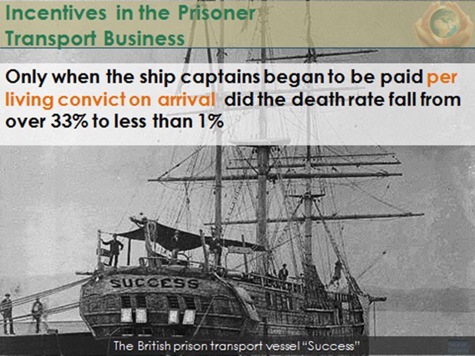 Incentives in the Prisoner Transport Business The British prison transport vessel Success