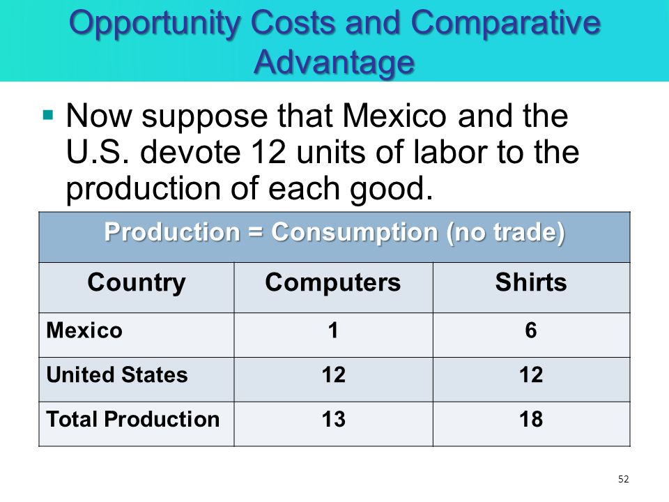 52 Opportunity Costs and Comparative Advantage Now suppose that Mexico and the U.S. devote 12 units of labor to the production of each good. Productio