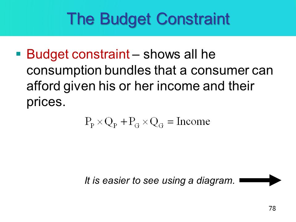 The Budget Constraint Budget constraint – shows all he consumption bundles that a consumer can afford given his or her income and their prices. 78 It