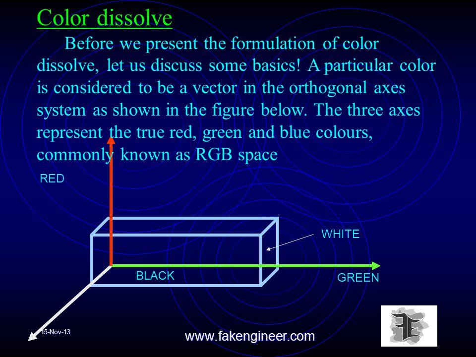 15-Nov-13www.fakengineer.com BLACK WHITE GREEN RED Color dissolve Before we present the formulation of color dissolve, let us discuss some basics.