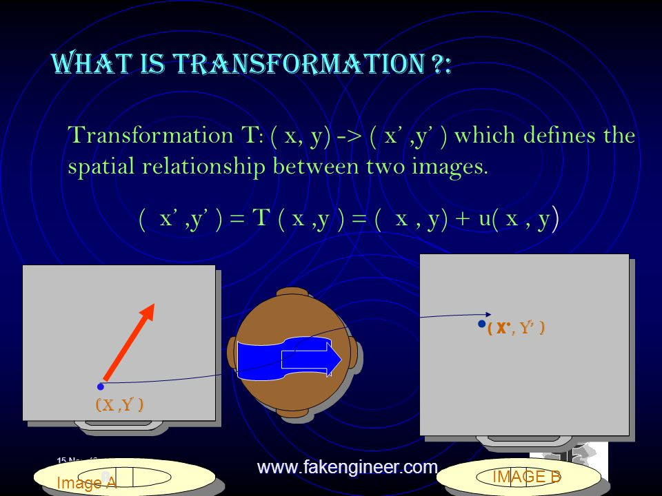 15-Nov-13www.fakengineer.com What is transformation ?: Transformation T: ( x, y) -> ( x,y ) which defines the spatial relationship between two images.