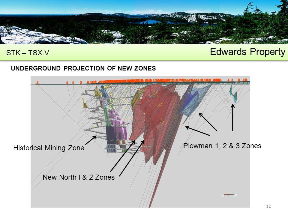 UNDERGROUND PROJECTION OF NEW ZONES Edwards Property STK – TSX.V 12 Historical Mining Zone New North l & 2 Zones Plowman 1, 2 & 3 Zones