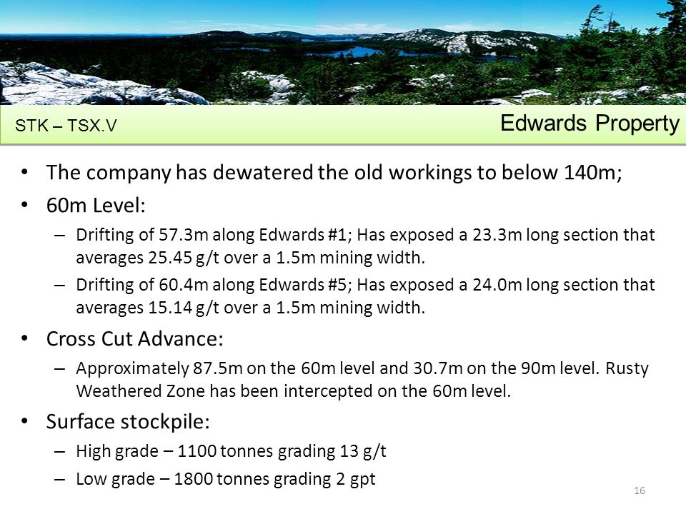 Edwards Property The company has dewatered the old workings to below 140m; 60m Level: – Drifting of 57.3m along Edwards #1; Has exposed a 23.3m long section that averages 25.45 g/t over a 1.5m mining width.