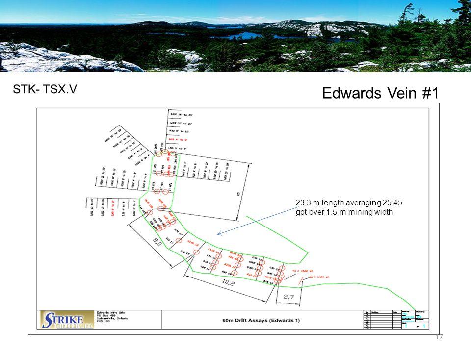 17 Edwards Vein #1 23.3 m length averaging 25.45 gpt over 1.5 m mining width