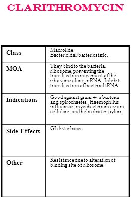 Clarithromycin Class Macrolide. Bactericidal/bacteriostatic. MOA They bind to the bacterial ribosome, preventing the translocation movement of the rib