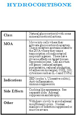 Hydrocortisone Class Natural glucocorticoid with some mineralocorticoid actions. MOA Move into cells where they activate glucocorticoid receptors. The