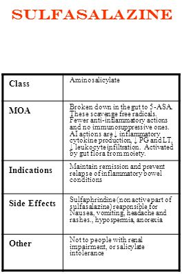 Sulfasalazine Class Aminosalicylate MOA Broken down in the gut to 5-ASA. These scavenge free radicals. Fewer anti-inflammatory actions and no immunosu