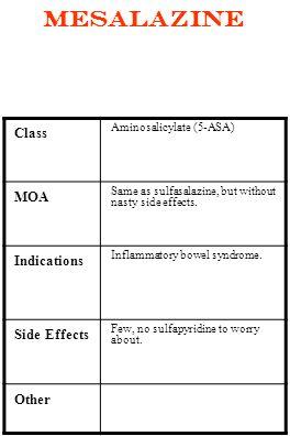 Mesalazine Class Aminosalicylate (5-ASA) MOA Same as sulfasalazine, but without nasty side effects. Indications Inflammatory bowel syndrome. Side Effe