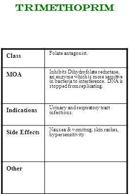 Trimethoprim Class Folate antagonist. MOA Inhibits Dihydrofolate reductase, an enzyme which is more sensitive in bacteria to interference. DNA is stop
