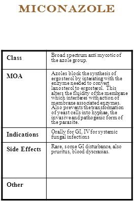 miconazole Class Broad spectrum anti mycotic of the azole group. MOA Azoles block the synthesis of ergosterol by interating with the enzyme needed to