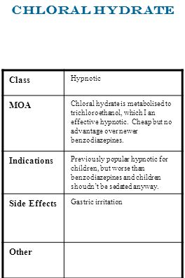 Chloral hydrate Class Hypnotic MOA Chloral hydrate is metabolised to trichloroethanol, which I an effective hypnotic. Cheap but no advantage over newe