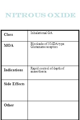Nitrous Oxide Class Inhalational GA MOA Blockade of NMDA type Glutamate receptors Indications Rapid control of depth of anaesthesia Side Effects Other