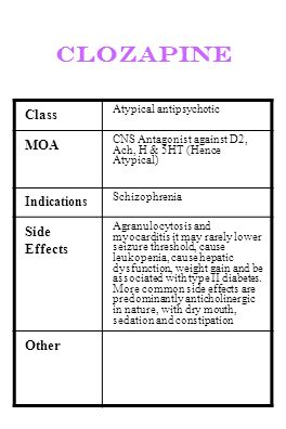 clozapine Class Atypical antipsychotic MOA CNS Antagonist against D2, Ach, H & 5HT (Hence Atypical) Indications Schizophrenia Side Effects Agranulocyt