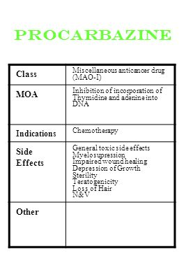 procarbazine Class Miscellaneous anticancer drug (MAO-I) MOA Inhibition of incorporation of Thymidine and adenine into DNA Indications Chemotherapy Si
