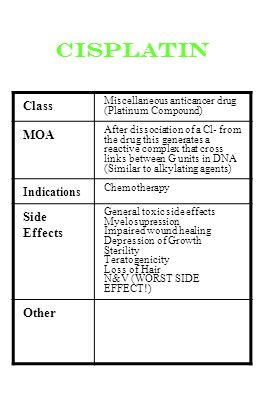 cisplatin Class Miscellaneous anticancer drug (Platinum Compound) MOA After dissociation of a Cl- from the drug this generates a reactive complex that