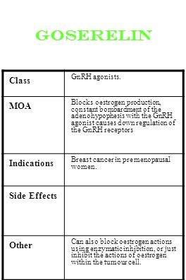 goserelin Class GnRH agonists. MOA Blocks oestrogen production, constant bombardment of the adenohypophesis with the GnRH agonist causes down regulati