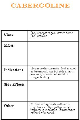 cabergoline Class DA 2 receptor agonist with some DA 1 actions. MOA Indications Hyperprolactinaemia. Not as good as bromocriptine but side effects are