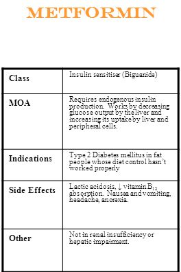 Metformin Class Insulin sensitiser (Biguanide) MOA Requires endogenous insulin production. Works by decreasing glucose output by the liver and increas