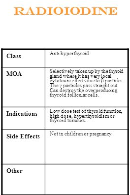 Radioiodine Class Anti hyperthyroid MOA Selectively taken up by the thyroid gland where it has very local cytotoxic effects due to β particles. The γ