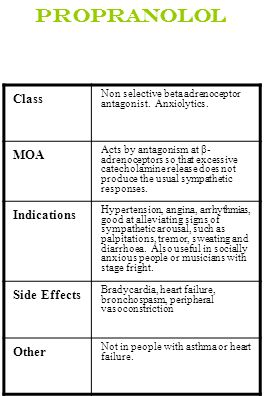 Propranolol Class Non selective beta adrenoceptor antagonist. Anxiolytics. MOA Acts by antagonism at β- adrenoceptors so that excessive catecholamine