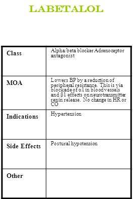 Labetalol Class Alpha/beta blocker Adrenoceptor antagonist MOA Lowers BP by a reduction of peripheral resistance. This is via blockade of α1 in blood