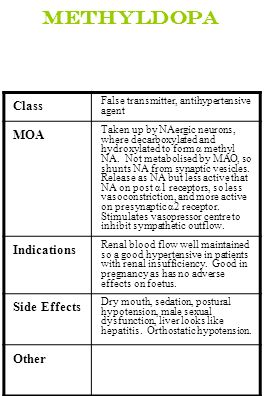 Methyldopa Class False transmitter, antihypertensive agent MOA Taken up by NAergic neurons, where decarboxylated and hydroxylated to form α methyl NA.