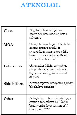 Class Negative chronotrope and inotropes, beta blocker, beta 1 selective MOA Competitive antagonist for beta 1 adrenoceptor so reduces sympathetic inn