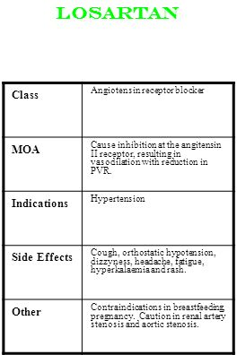 Losartan Class Angiotensin receptor blocker MOA Cause inhibition at the angitensin II receptor, resulting in vasodilation with reduction in PVR. Indic