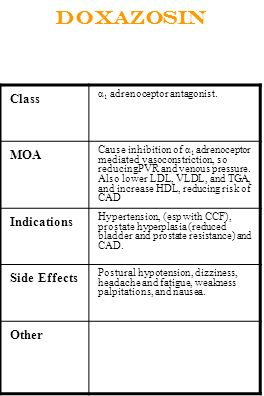 Doxazosin Class α 1 adrenoceptor antagonist. MOA Cause inhibition of α 1 adrenoceptor mediated vasoconstriction, so reducingPVR and venous pressure. A