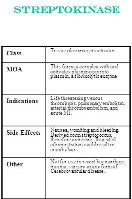 Streptokinase Class Tissue plasminogen activator MOA This forms a complex with and activates plasminogen into plasmin, a fibrinolytic enzyme Indicatio