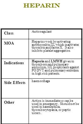 Heparin Class Anticoagulant MOA Heparins work by activating antithrombin III, which inactivates thrombin and factor X. It also inhibits platelet aggre