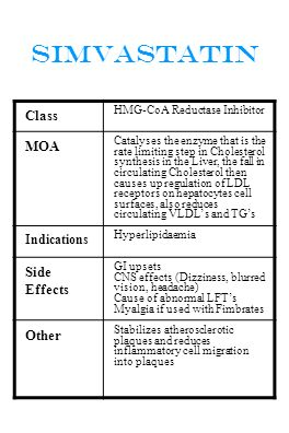Simvastatin Class HMG-CoA Reductase Inhibitor MOA Catalyses the enzyme that is the rate limiting step in Cholesterol synthesis in the Liver, the fall