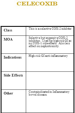 Celecoxib Class This is a selective COX-2 inhibitor MOA Selective but expensive COX-2 inhibitor. Used for high risk GI as no COX-1 side effects. Also