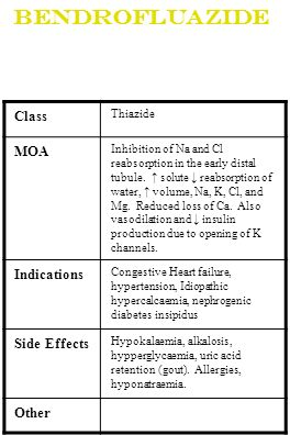 Bendrofluazide Class Thiazide MOA Inhibition of Na and Cl reabsorption in the early distal tubule. solute reabsorption of water, volume, Na, K, Cl, an