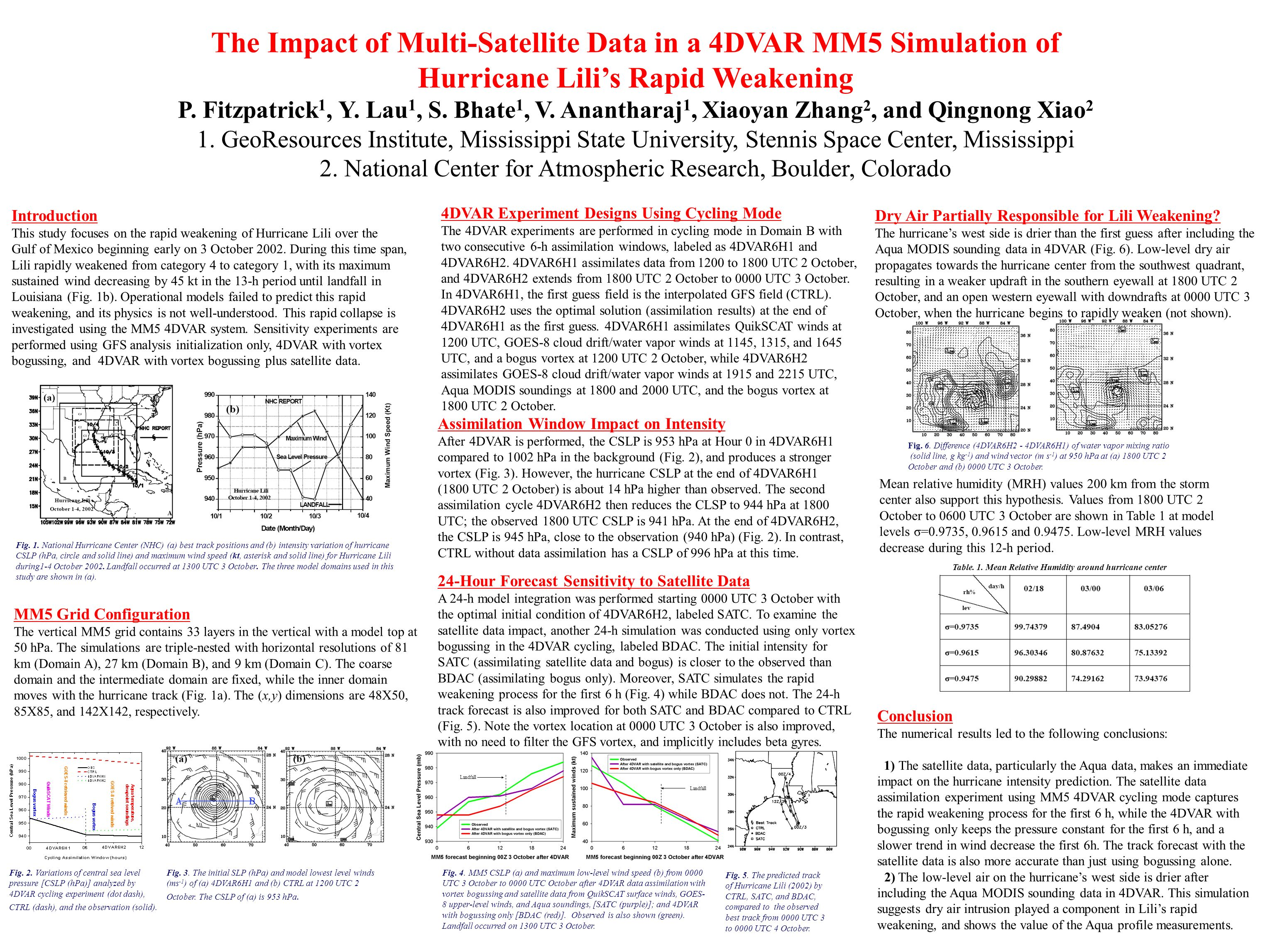 The Impact of Multi-Satellite Data in a 4DVAR MM5 Simulation of Hurricane Lilis Rapid Weakening P. Fitzpatrick 1, Y. Lau 1, S. Bhate 1, V. Anantharaj