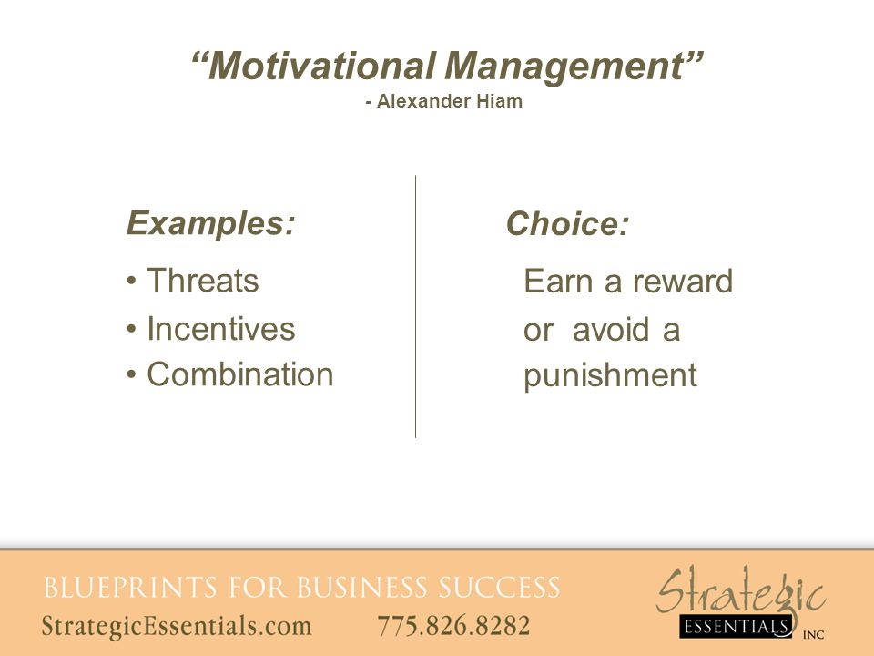 Transactional Leadership Position – Authority/Control Fear – Punishment Incentives – Reward Extrinsic Outside-in Motivation Knowledge And Behavior