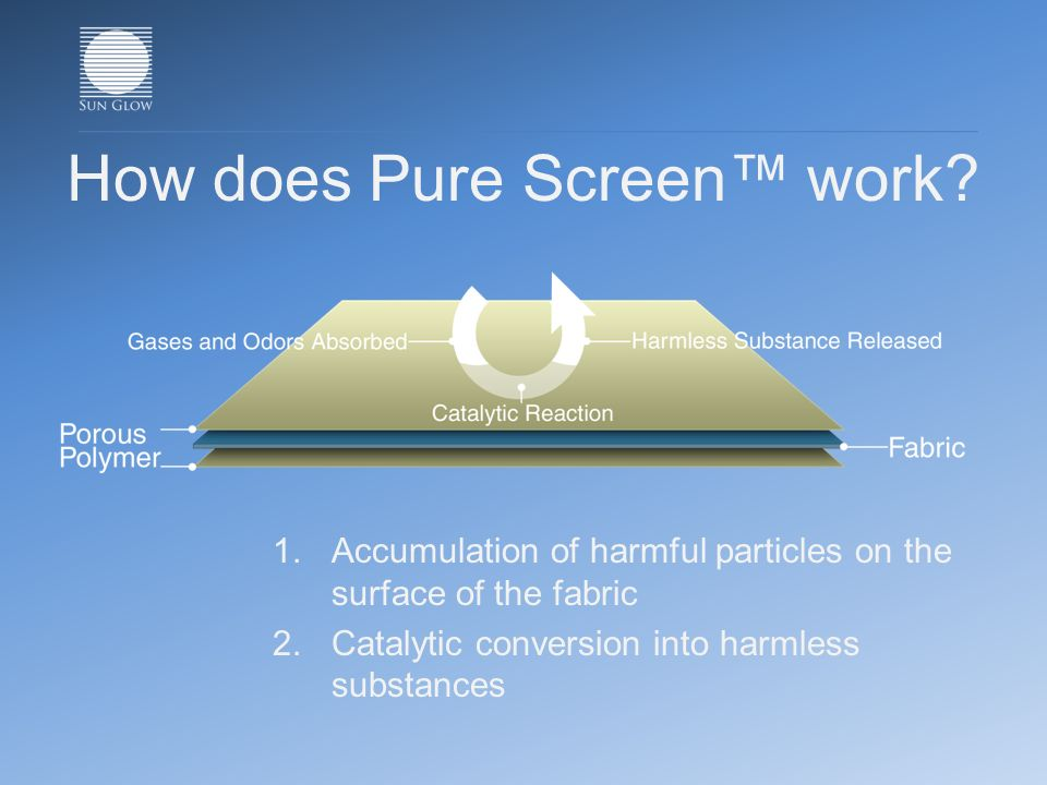 How does Pure Screen work.