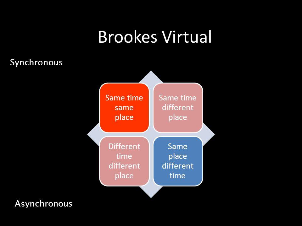 Brookes Virtual Same time same place Same time different place Different time different place Same place different time Synchronous Asynchronous