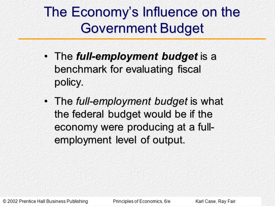 © 2002 Prentice Hall Business PublishingPrinciples of Economics, 6/eKarl Case, Ray Fair The Economys Influence on the Government Budget The full-employment budget is a benchmark for evaluating fiscal policy.The full-employment budget is a benchmark for evaluating fiscal policy.
