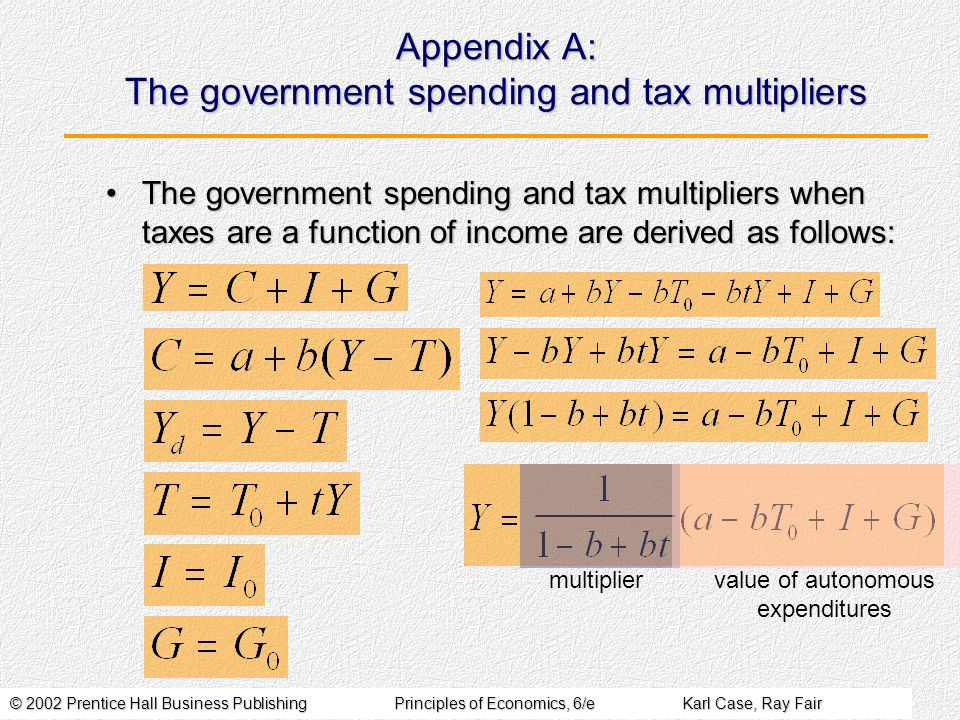 © 2002 Prentice Hall Business PublishingPrinciples of Economics, 6/eKarl Case, Ray Fair Appendix A: The government spending and tax multipliers The government spending and tax multipliers when taxes are a function of income are derived as follows:The government spending and tax multipliers when taxes are a function of income are derived as follows: multipliervalue of autonomous expenditures