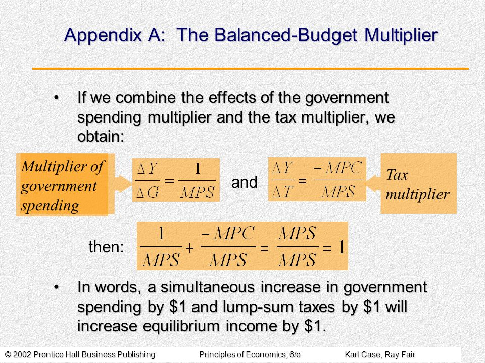© 2002 Prentice Hall Business PublishingPrinciples of Economics, 6/eKarl Case, Ray Fair Appendix A: The Balanced-Budget Multiplier If we combine the effects of the government spending multiplier and the tax multiplier, we obtain:If we combine the effects of the government spending multiplier and the tax multiplier, we obtain: and Tax multiplier Multiplier of government spending In words, a simultaneous increase in government spending by $1 and lump-sum taxes by $1 will increase equilibrium income by $1.In words, a simultaneous increase in government spending by $1 and lump-sum taxes by $1 will increase equilibrium income by $1.